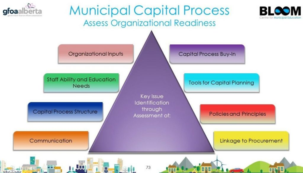 capital-planning-excellence