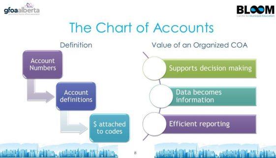 chart-of-accounts-2
