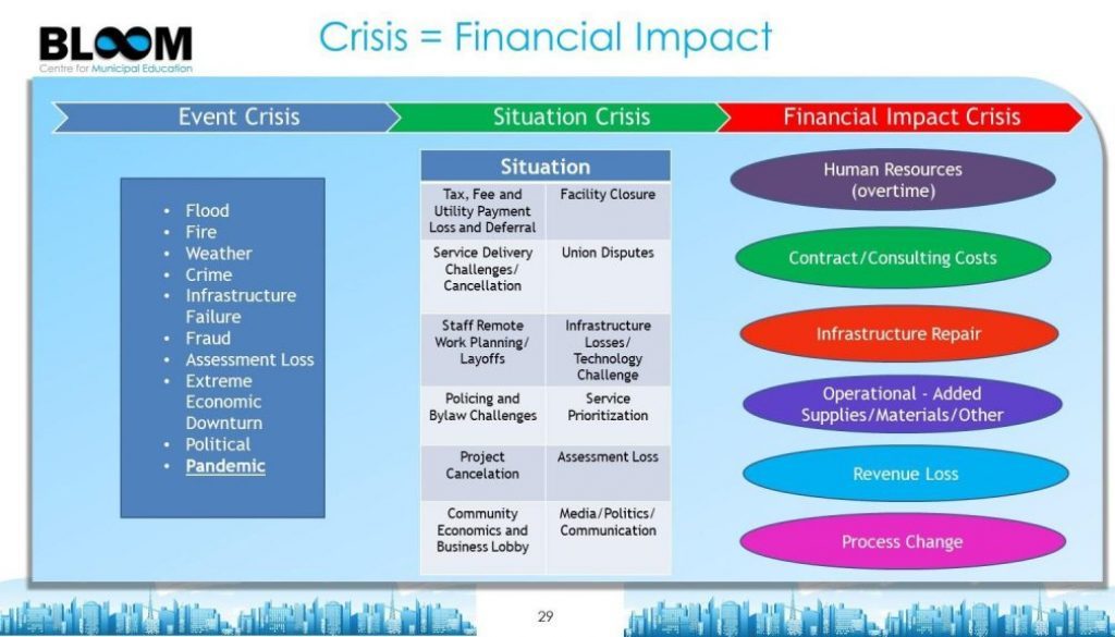 crisis-leadership-1