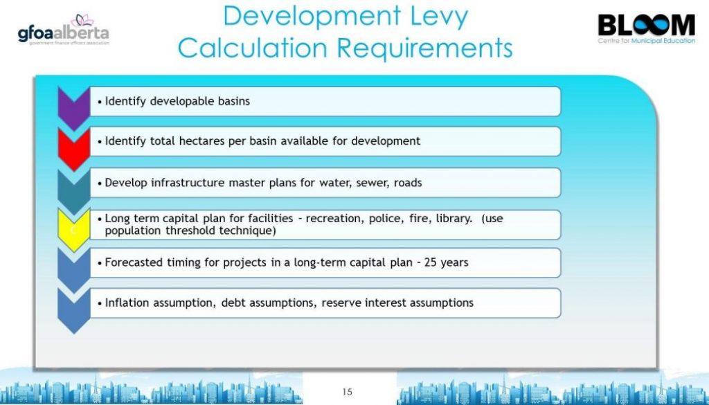 development-levies-1