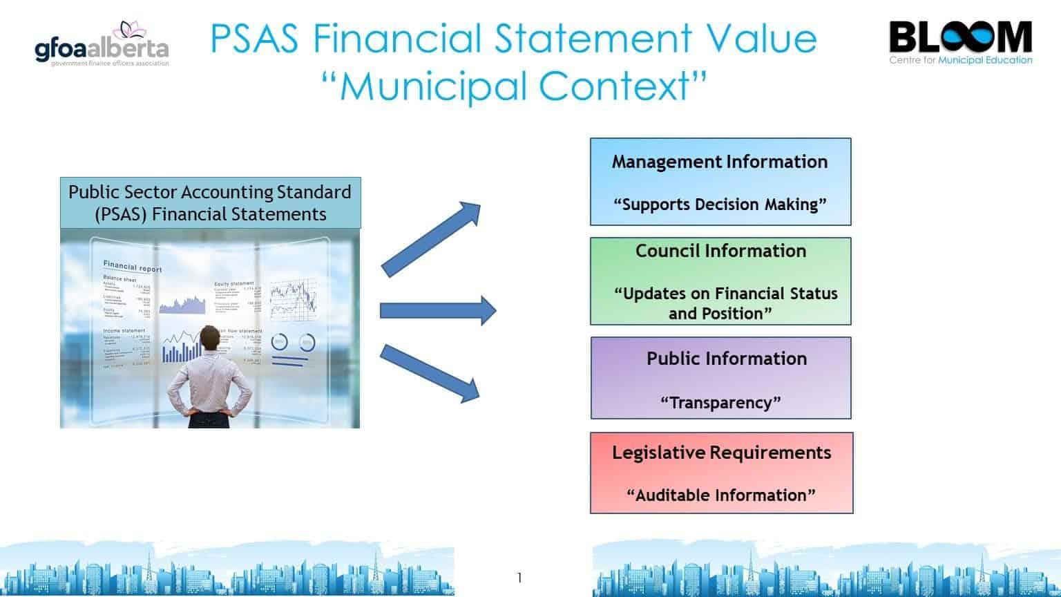 "PSAS financial statement value ""municipal context"""