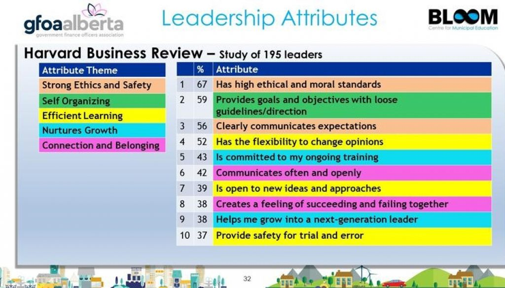 leadership-attributes