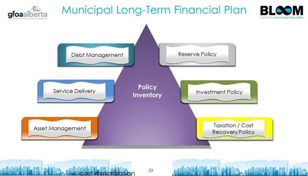 long-term-financial-plan