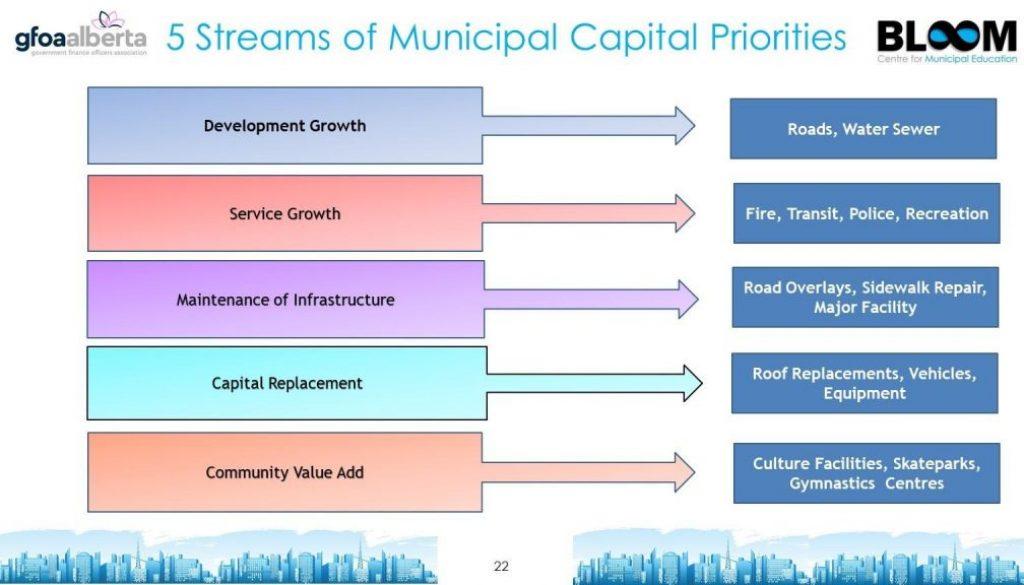 municipal-capital-priorities