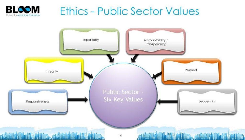 municipal-ethics
