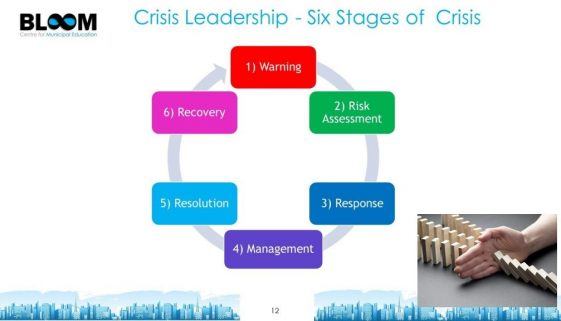 six-stages-of-crisis