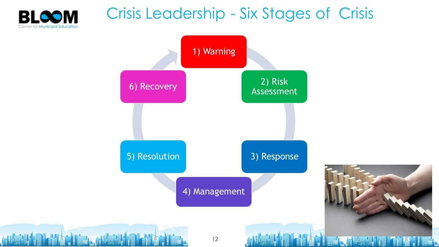 The Six Stages of Crisis