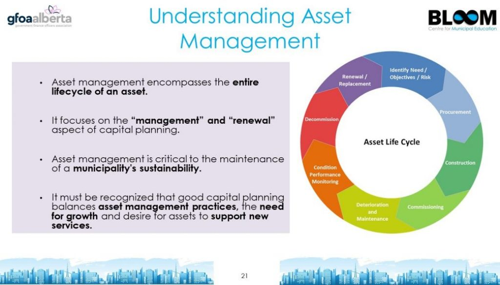 Asset Management 1