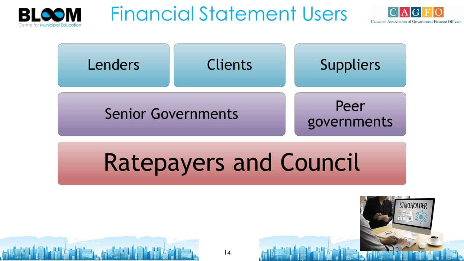 Financial Statement Users