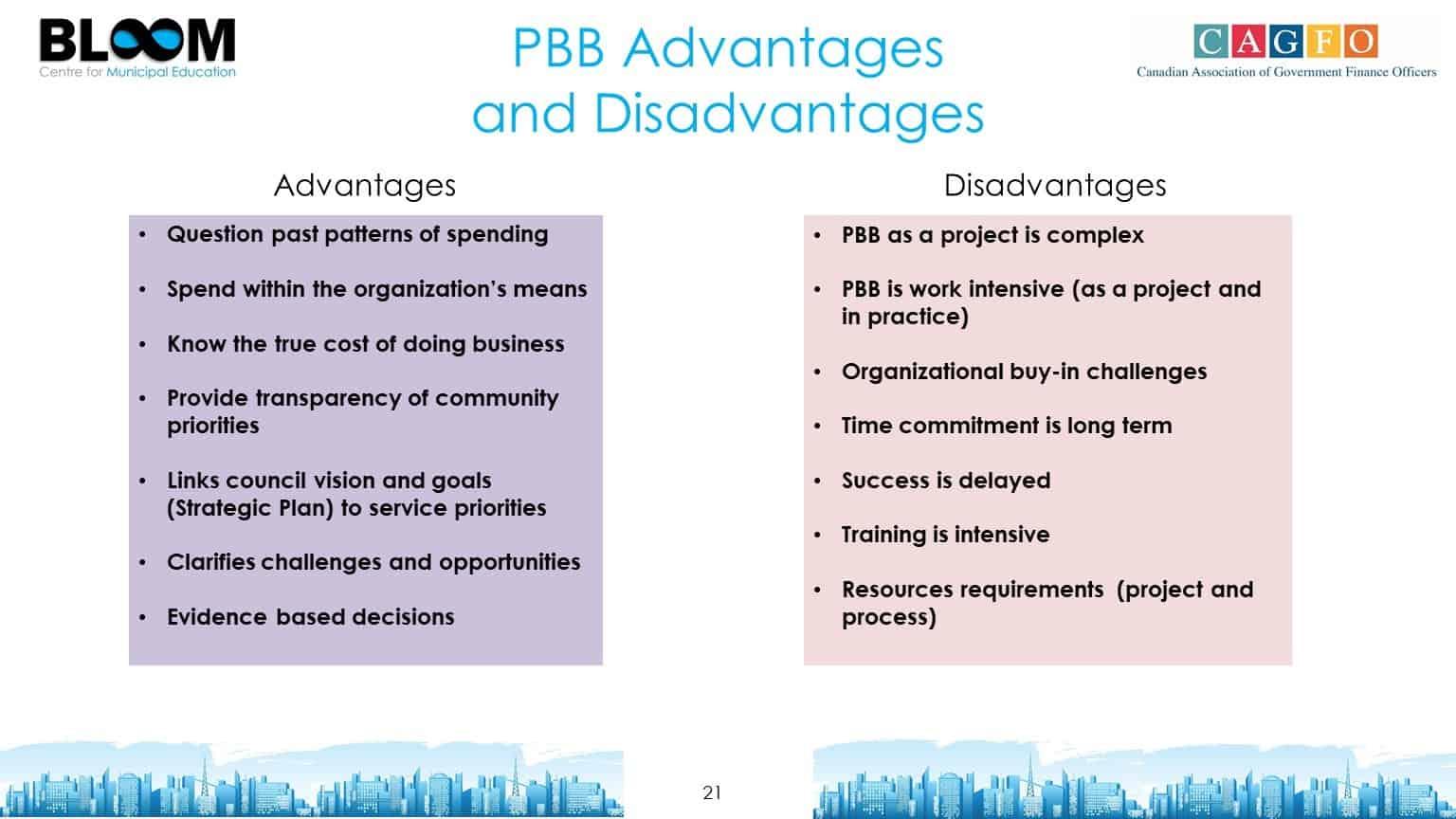 PBB Advantages